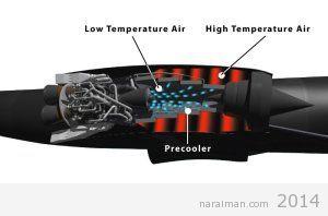 sabre-airflow